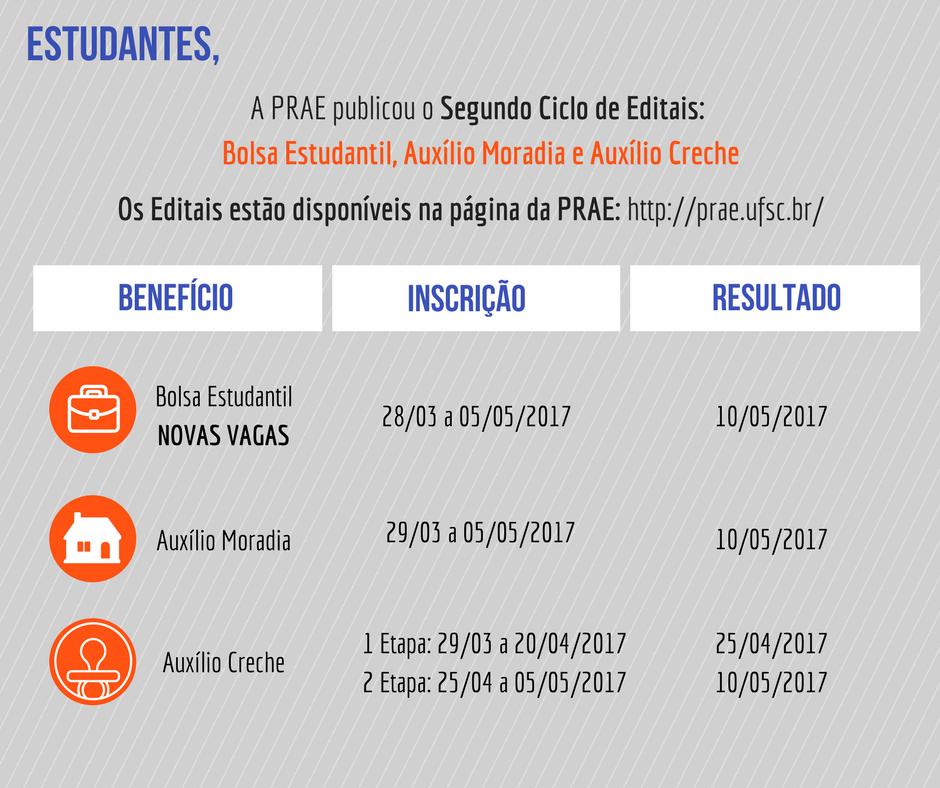 Editais-2-Ciclo